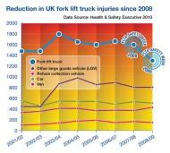flta-vehicle-safety-graph